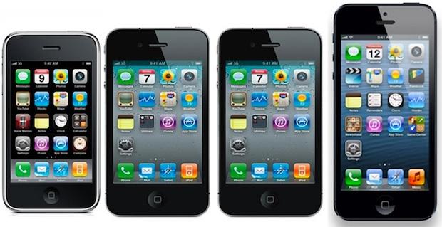 IPHONE'S MODEL