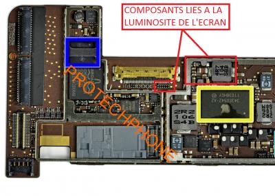 LUMINOSITE DE L'ECRAN OU RETROECLAIRAGE ipad 2